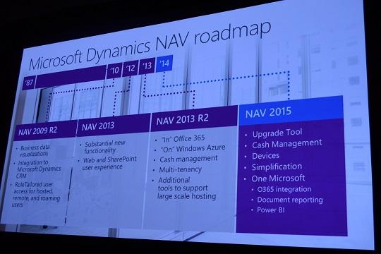 nav2015-roadmap