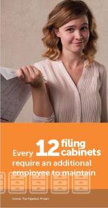 12 Filing Cabinets