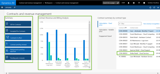 Contract and Revenue Management Workspace with AXIO for Dynamics AX
